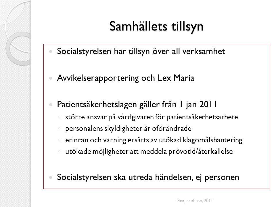 Samhällets tillsyn  Socialstyrelsen har tillsyn över all verksamhet  Avvikelserapportering och Lex Maria  Patientsäkerhetslagen gäller från 1 jan 2