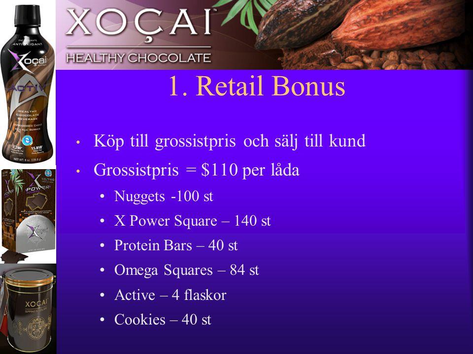 11 1. Retail Bonus • Köp till grossistpris och sälj till kund • Grossistpris = $110 per låda •Nuggets -100 st •X Power Square – 140 st •Protein Bars –