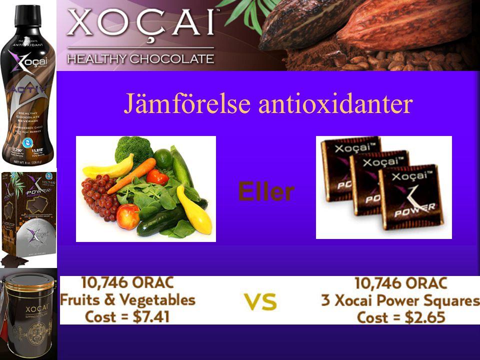 11 Eller Jämförelse antioxidanter