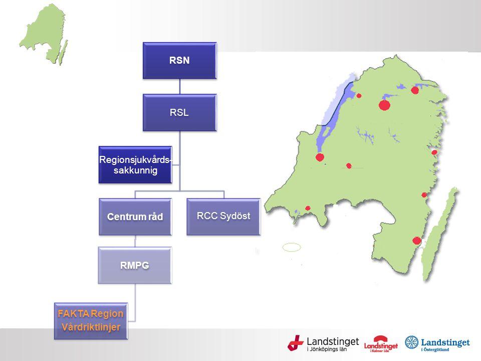 Deltagare: •Utses av regional medicinsk programgrupp.