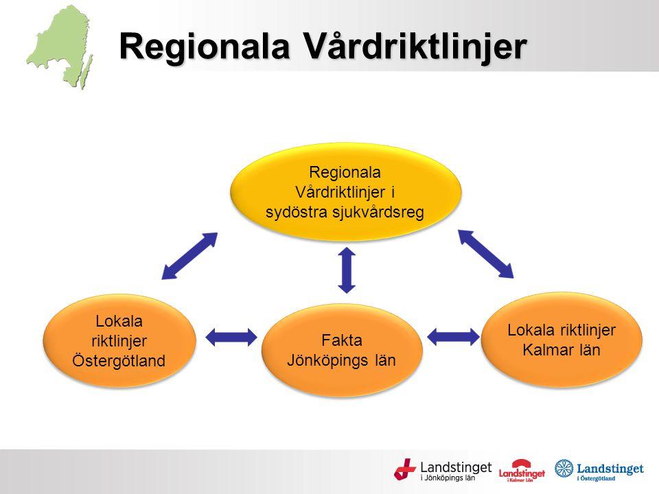 Vårdnivå 1 Primärvård Vårdnivå 2 Specialiserad vård Vårdnivå 3 Hög specialiserad vård Lokala riktlinjer E/F (FAKTA)/H Vårdnivå 1-2 Regionala Vårdriktlinjer Sydöst E/F/H Vårdnivå 2-3 VÅRDRIKTLINJER