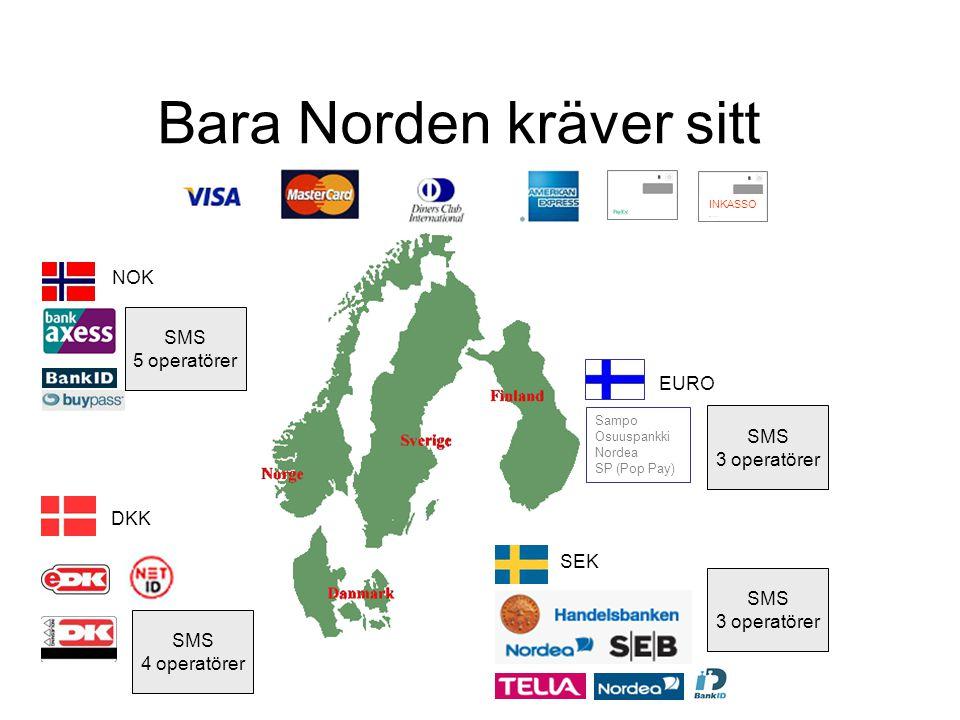 Bara Norden kräver sitt NOK DKK SEK EURO Sampo Osuuspankki Nordea SP (Pop Pay) SMS 5 operatörer SMS 4 operatörer SMS 3 operatörer INKASSO SMS 3 operatörer