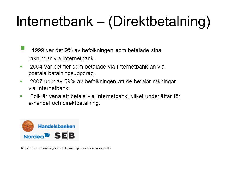 Internetbank – (Direktbetalning)  1999 var det 9% av befolkningen som betalade sina räkningar via Internetbank.