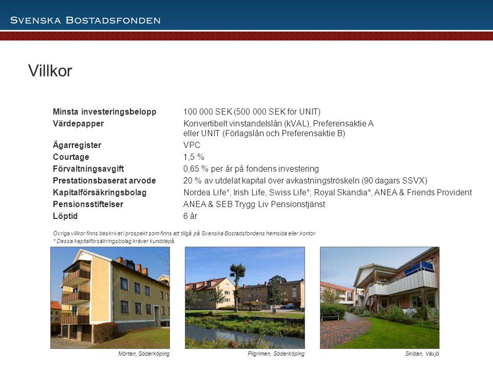 17 Villkor Minsta investeringsbelopp100 000 SEK (500 000 SEK för UNIT) VärdepapperKonvertibelt vinstandelslån (kVAL), Preferensaktie A eller UNIT (För