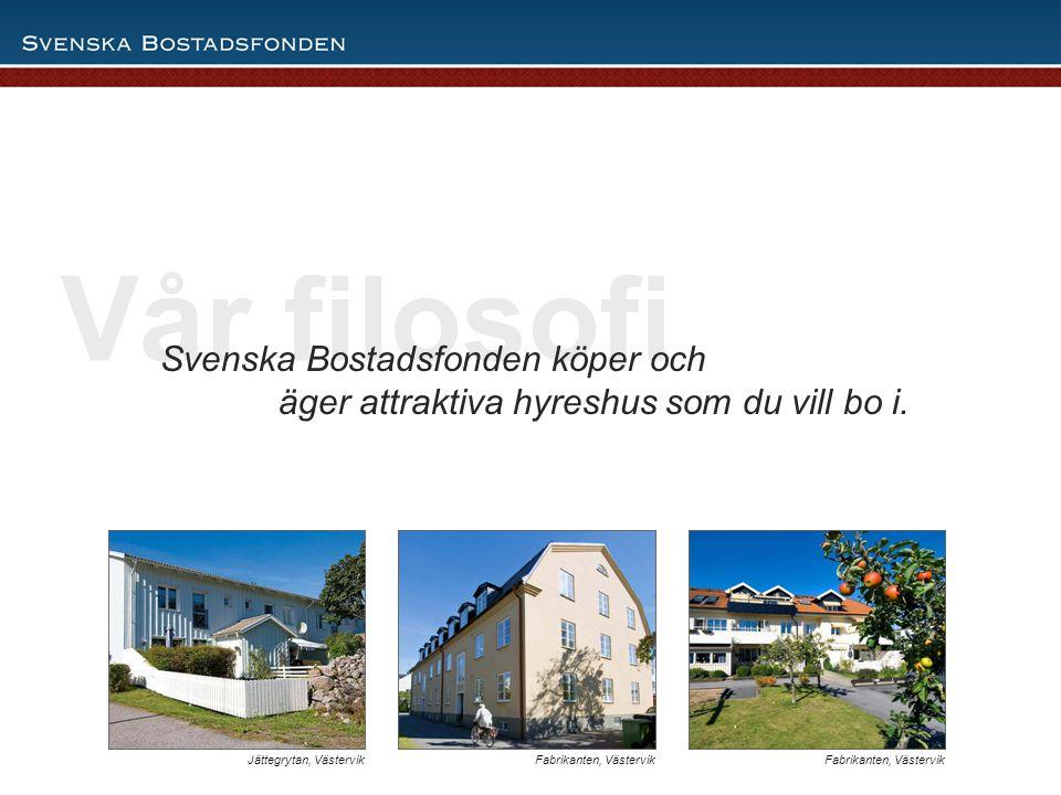 2 Vår filosofi Svenska Bostadsfonden köper och äger attraktiva hyreshus som du vill bo i. Jättegrytan, VästervikFabrikanten, Västervik