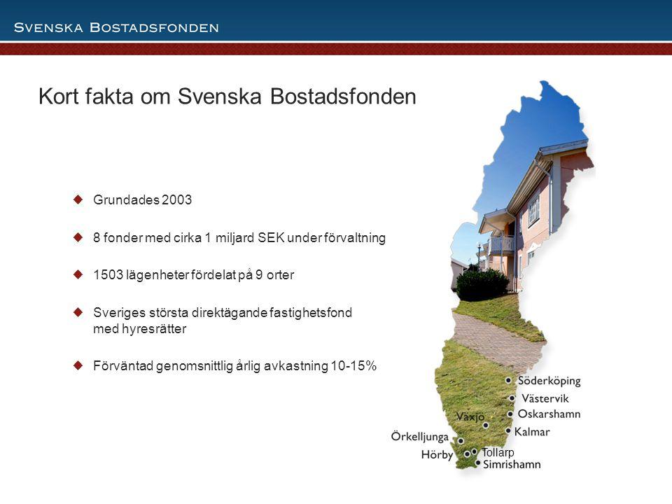 3 Kort fakta om Svenska Bostadsfonden  Grundades 2003  8 fonder med cirka 1 miljard SEK under förvaltning  1503 lägenheter fördelat på 9 orter  Sv