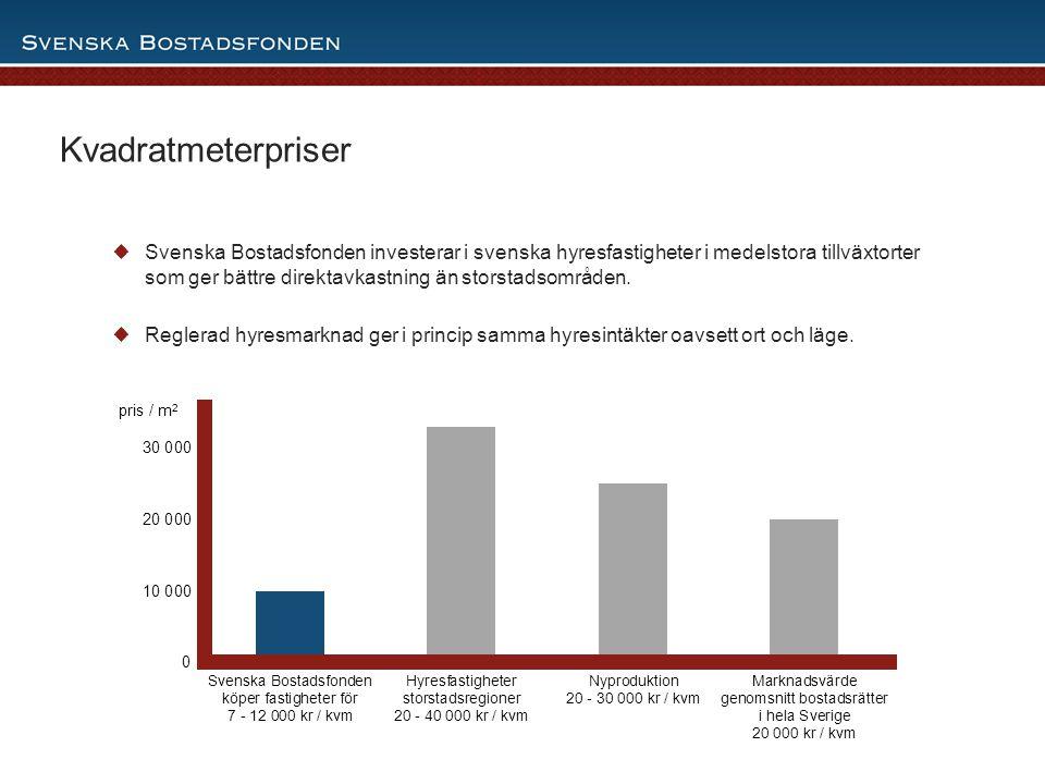 4 Kvadratmeterpriser  Svenska Bostadsfonden investerar i svenska hyresfastigheter i medelstora tillväxtorter som ger bättre direktavkastning än stors