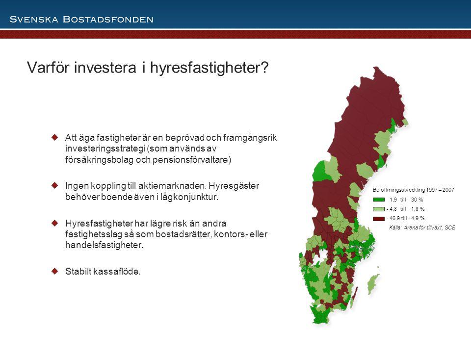 6 Varför investera i hyresfastigheter?  Att äga fastigheter är en beprövad och framgångsrik investeringsstrategi (som används av försäkringsbolag och