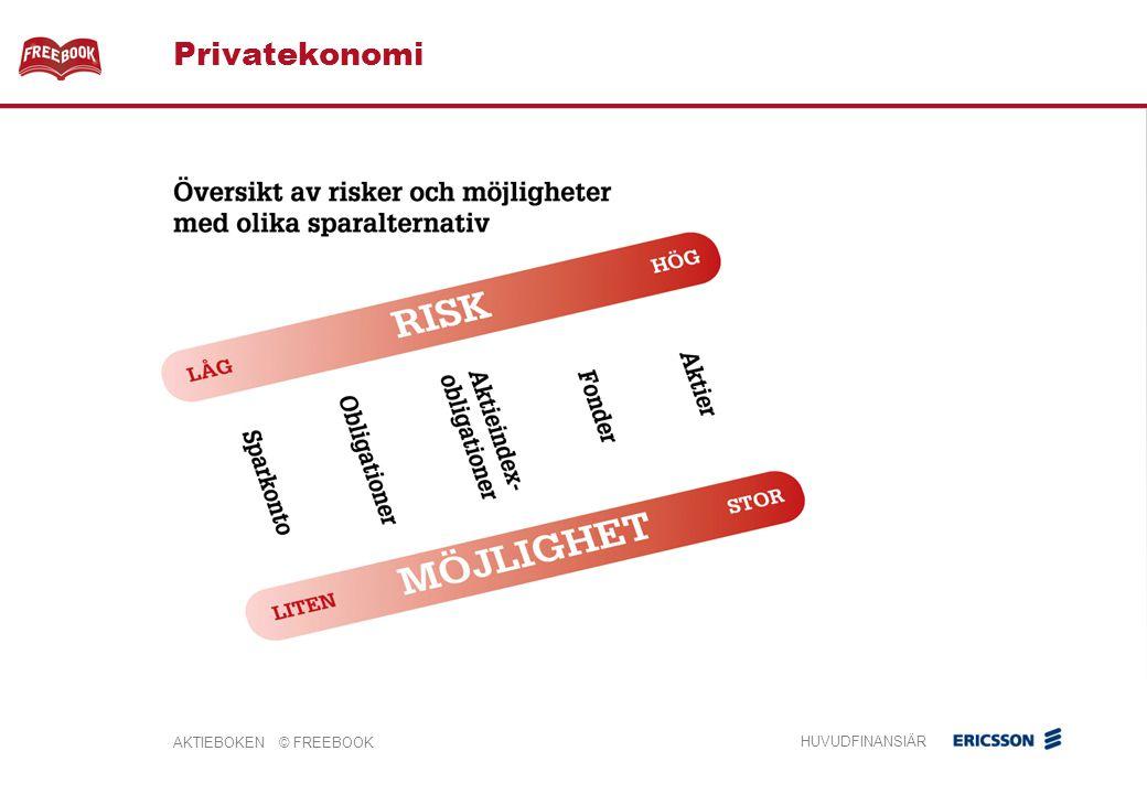 AKTIEBOKEN © FREEBOOK HUVUDFINANSIÄR Privatekonomi