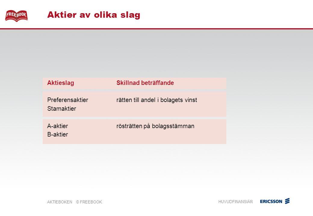AKTIEBOKEN © FREEBOOK HUVUDFINANSIÄR Aktier av olika slag Aktieslag Preferensaktier Stamaktier A-aktier B-aktier Skillnad beträffande rätten till andel i bolagets vinst rösträtten på bolagsstämman