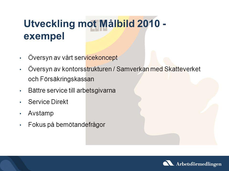 Utveckling mot Målbild 2010 - exempel • Översyn av vårt servicekoncept • Översyn av kontorsstrukturen / Samverkan med Skatteverket och Försäkringskass