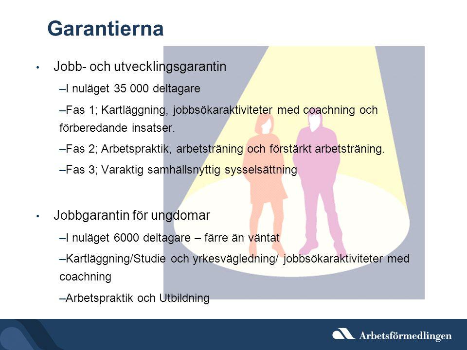Garantierna • Jobb- och utvecklingsgarantin –I nuläget 35 000 deltagare –Fas 1; Kartläggning, jobbsökaraktiviteter med coachning och förberedande insa