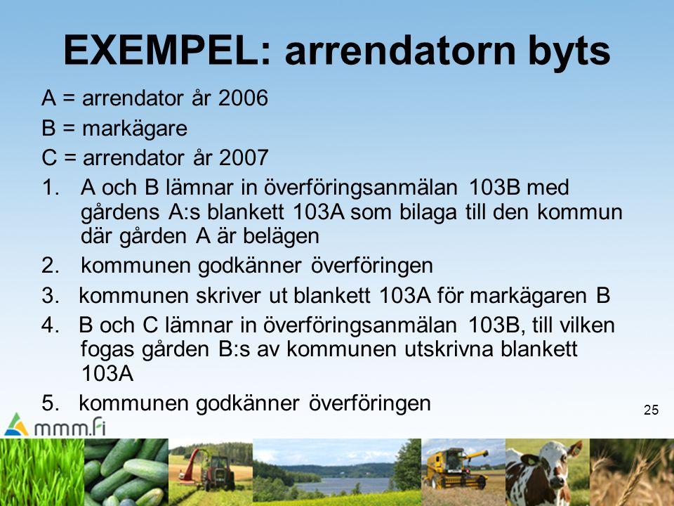 25 EXEMPEL: arrendatorn byts A = arrendator år 2006 B = markägare C = arrendator år 2007 1.A och B lämnar in överföringsanmälan 103B med gårdens A:s b