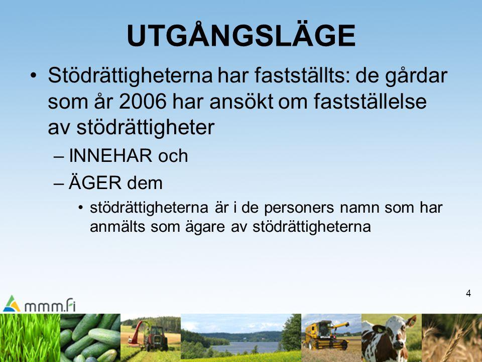 4 UTGÅNGSLÄGE •Stödrättigheterna har fastställts: de gårdar som år 2006 har ansökt om fastställelse av stödrättigheter –INNEHAR och –ÄGER dem •stödrät