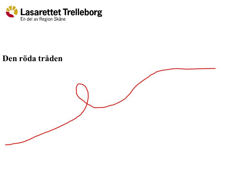 Den röda tråden