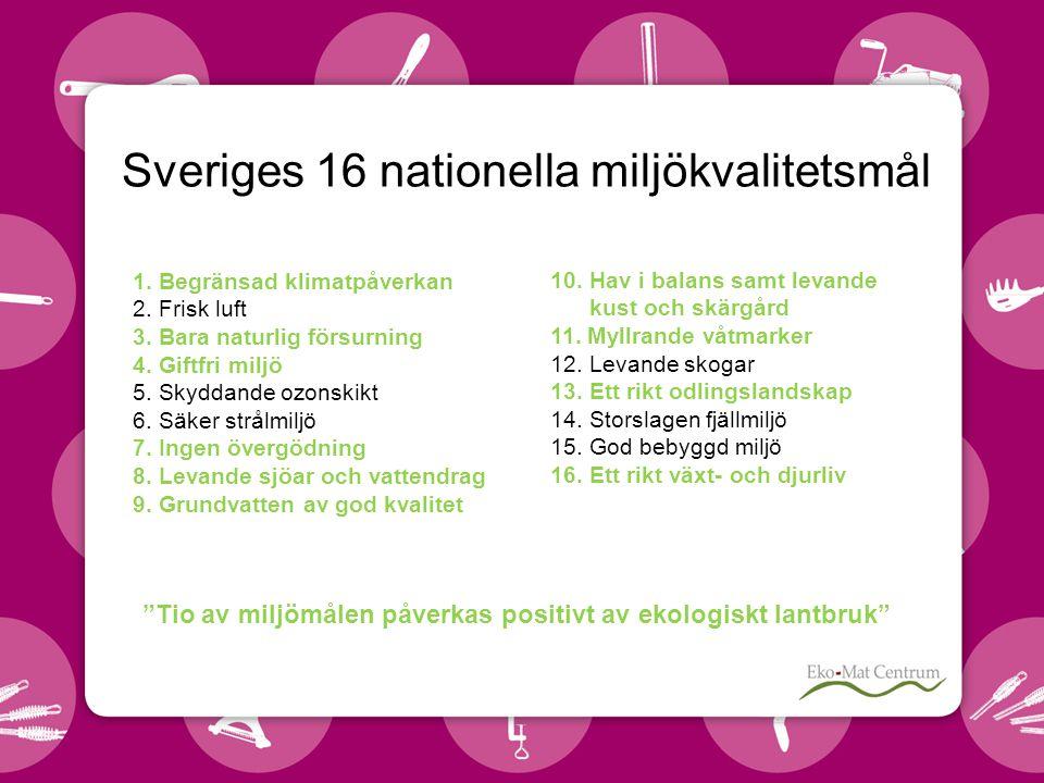 Sveriges 16 nationella miljökvalitetsmål 1.Begränsad klimatpåverkan 2.