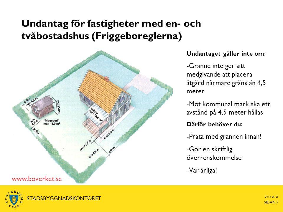 2014-06-28 SIDAN 8 STADSBYGGNADSKONTORET Lovfria åtgärder för småhus, fortsättning  Vidbyggda altaner kräver ej bygglov om golvnivån ligger under 0,6 m över mark  Omfärgning, byte av fasad- och/eller taktäckningsmaterial kräver ej bygglov om åtgärden inte väsentligt ändrar byggnadens eller områdets karaktär.