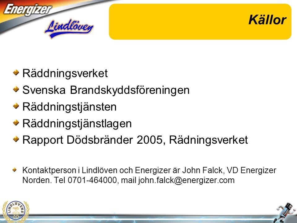 Källor Räddningsverket Svenska Brandskyddsföreningen Räddningstjänsten Räddningstjänstlagen Rapport Dödsbränder 2005, Rädningsverket Kontaktperson i Lindlöven och Energizer är John Falck, VD Energizer Norden.
