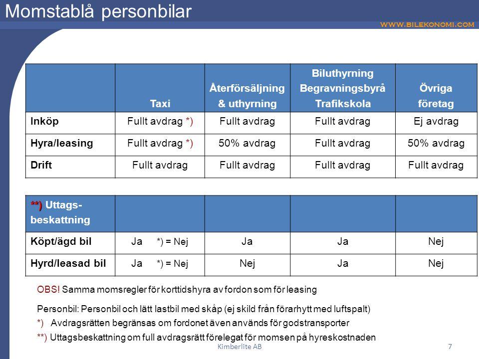 www.bilekonomi.com Kimberlite AB7 Momstablå personbilar OBS! Samma momsregler för korttidshyra av fordon som för leasing Personbil: Personbil och lätt