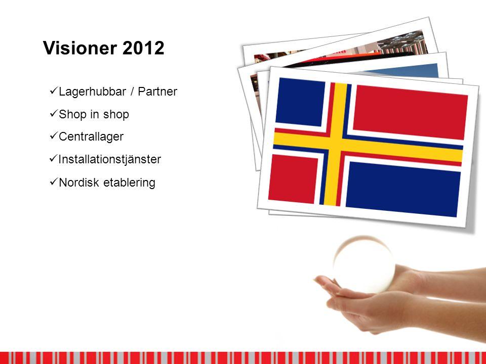 Visioner 2012  Lagerhubbar / Partner  Shop in shop  Centrallager  Installationstjänster  Nordisk etablering