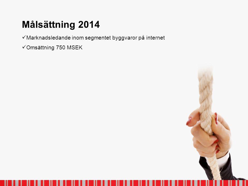Målsättning 2014  Marknadsledande inom segmentet byggvaror på internet  Omsättning 750 MSEK
