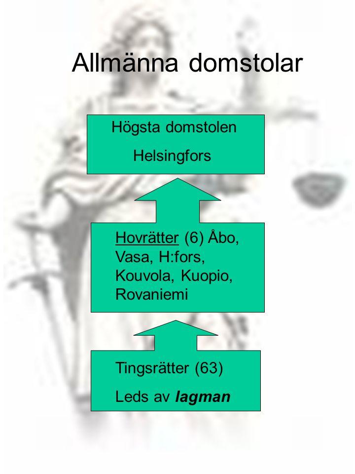 10 Allmänna domstolar Tingsrätter (63) Leds av lagman HovrätterHovrätter (6) Åbo, Vasa, H:fors, Kouvola, Kuopio, Rovaniemi Högsta domstolen Helsingfors