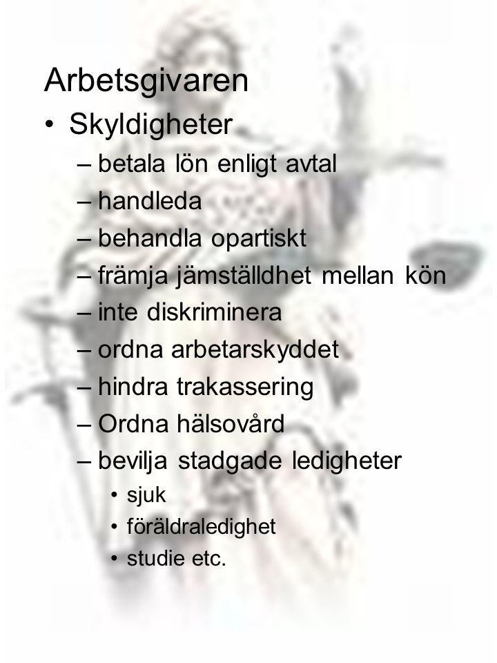 68 Arbetsgivaren •Skyldigheter –betala lön enligt avtal –handleda –behandla opartiskt –främja jämställdhet mellan kön –inte diskriminera –ordna arbeta