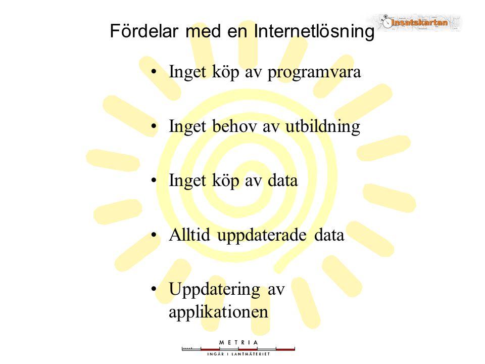 •Inget köp av programvara •Inget behov av utbildning •Inget köp av data •Alltid uppdaterade data •Uppdatering av applikationen Fördelar med en Internetlösning