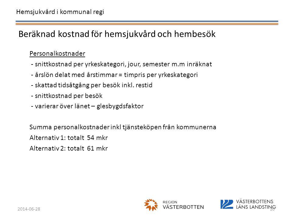 Hemsjukvård i kommunal regi 2014-06-2810 Beräknad kostnad för hemsjukvård och hembesök Personalkostnader - snittkostnad per yrkeskategori, jour, semes