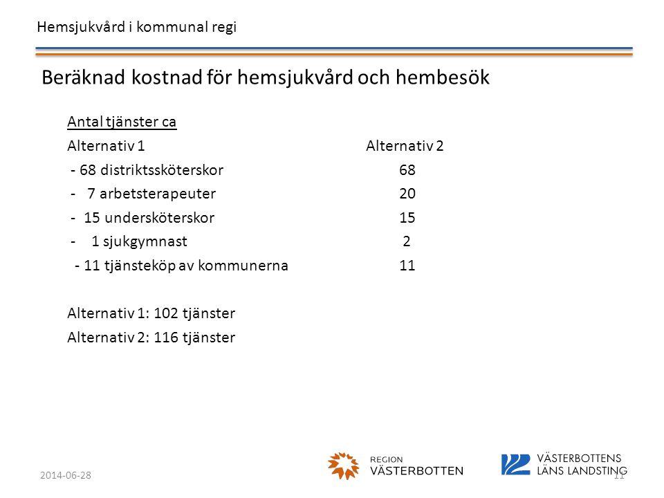Hemsjukvård i kommunal regi 2014-06-2811 Beräknad kostnad för hemsjukvård och hembesök Antal tjänster ca Alternativ 1Alternativ 2 - 68 distriktssköter
