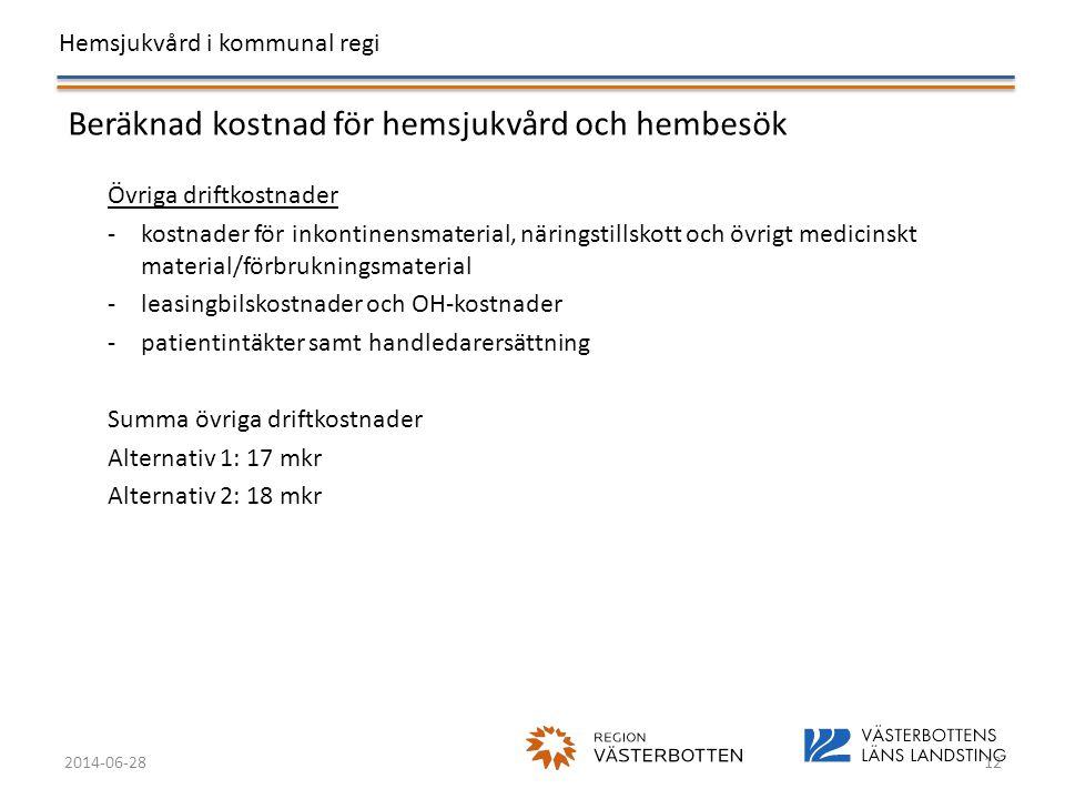 Hemsjukvård i kommunal regi 2014-06-2812 Beräknad kostnad för hemsjukvård och hembesök Övriga driftkostnader -kostnader för inkontinensmaterial, närin