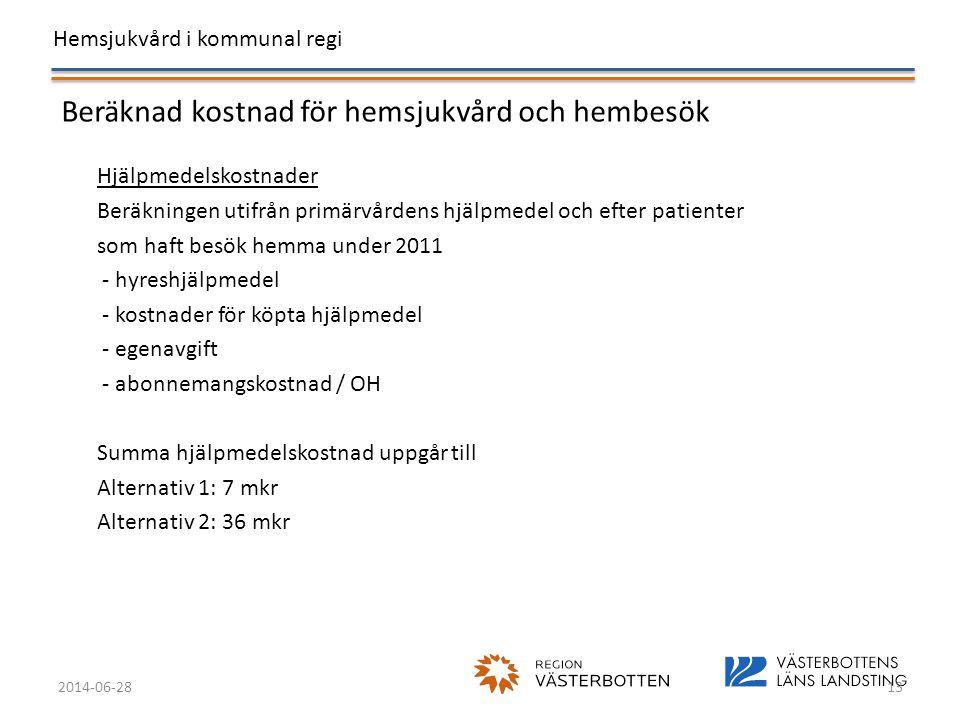 Hemsjukvård i kommunal regi 2014-06-2813 Beräknad kostnad för hemsjukvård och hembesök Hjälpmedelskostnader Beräkningen utifrån primärvårdens hjälpmed
