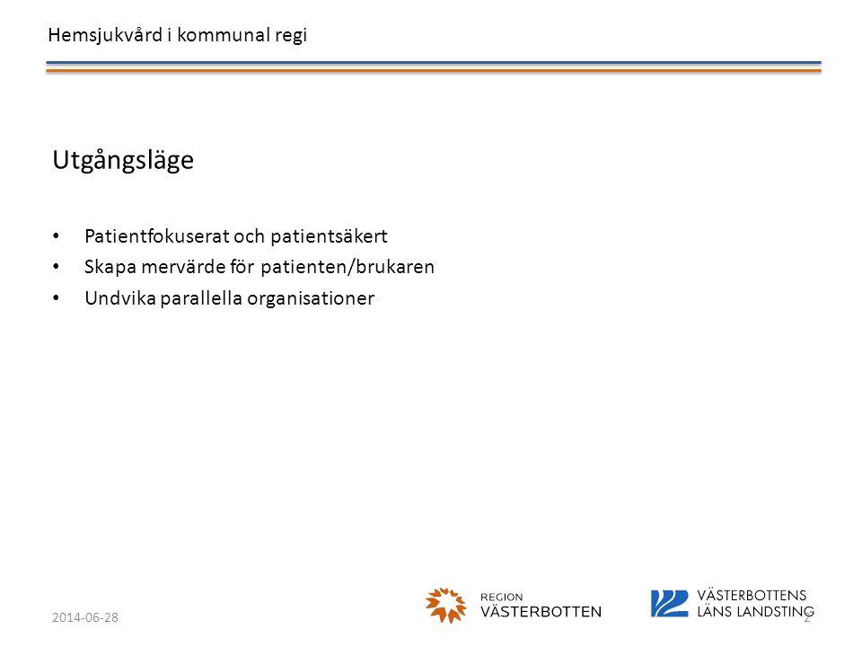 Hemsjukvård i kommunal regi 2014-06-282 Utgångsläge • Patientfokuserat och patientsäkert • Skapa mervärde för patienten/brukaren • Undvika parallella