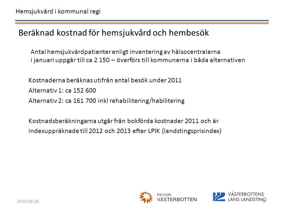 Hemsjukvård i kommunal regi 2014-06-289 Beräknad kostnad för hemsjukvård och hembesök Antal hemsjukvårdpatienter enligt inventering av hälsocentralern