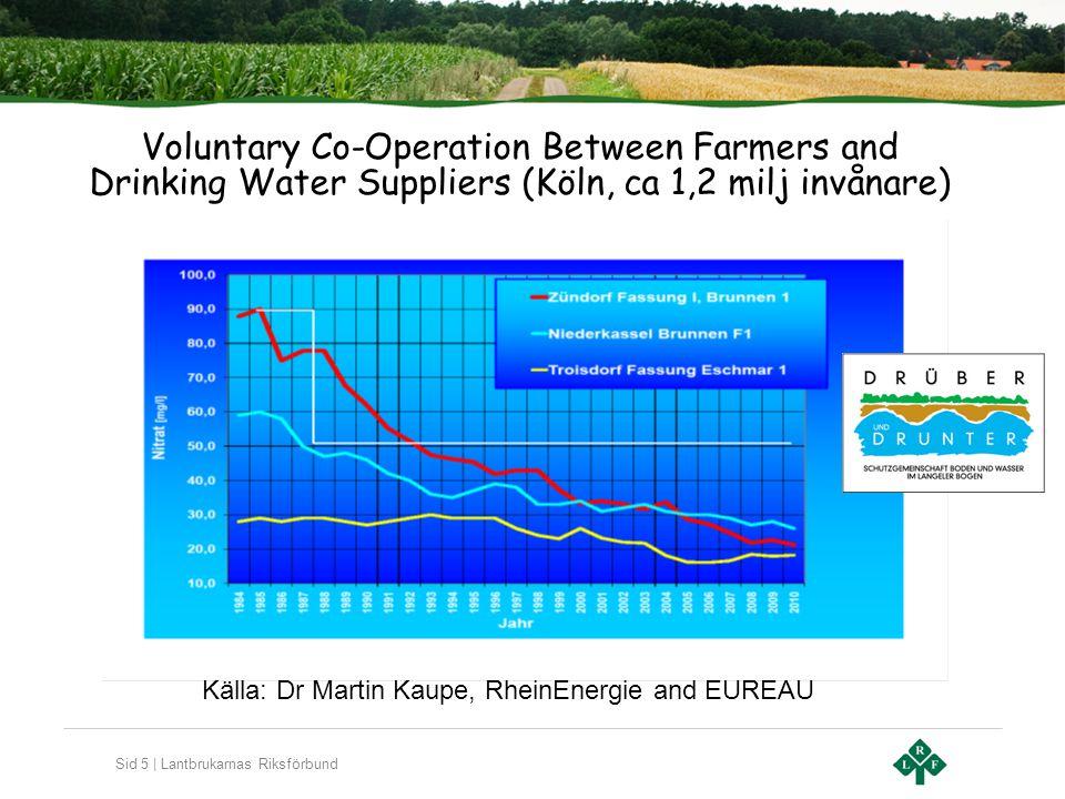 Sid 5 | Lantbrukarnas Riksförbund Voluntary Co-Operation Between Farmers and Drinking Water Suppliers (Köln, ca 1,2 milj invånare) Källa: Dr Martin Ka