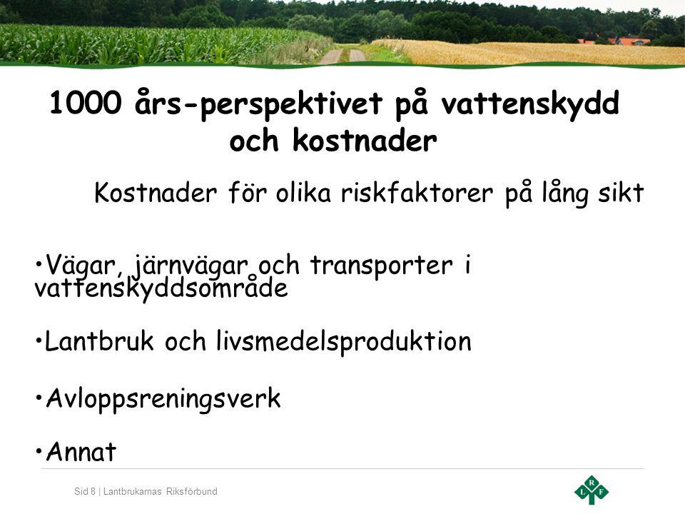 Sid 8 | Lantbrukarnas Riksförbund 1000 års-perspektivet på vattenskydd och kostnader Kostnader för olika riskfaktorer på lång sikt •Vägar, järnvägar o
