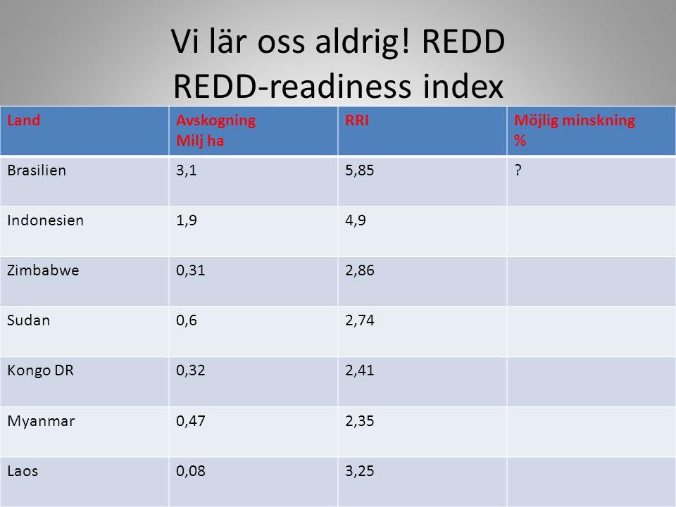 Vi lär oss aldrig! REDD REDD-readiness index LandAvskogning Milj ha RRIMöjlig minskning % Brasilien3,15,85? Indonesien1,94,9 Zimbabwe0,312,86 Sudan0,6