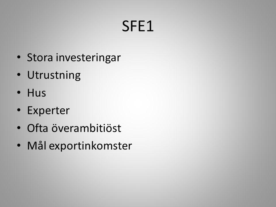 SFE1 • Stora investeringar • Utrustning • Hus • Experter • Ofta överambitiöst • Mål exportinkomster