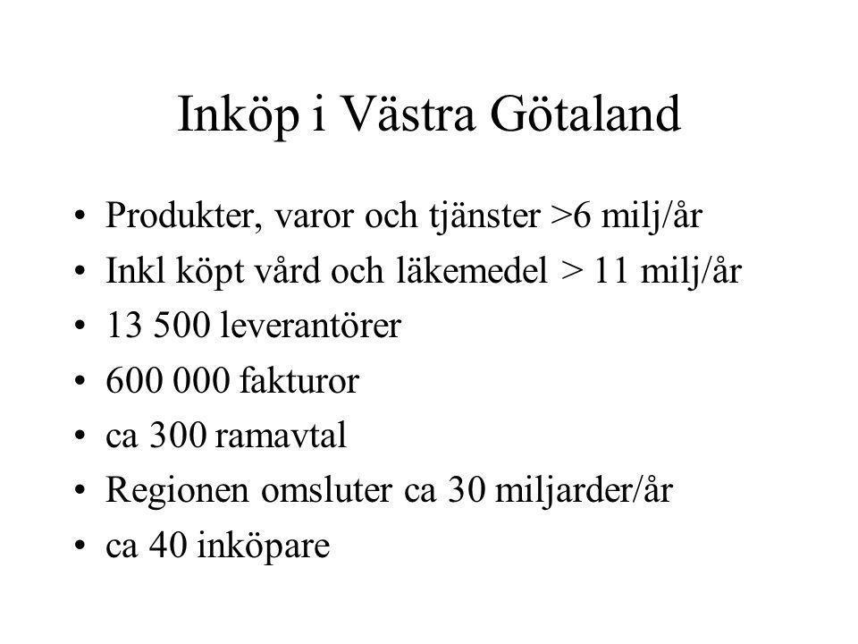 Inköp i Västra Götaland •Produkter, varor och tjänster >6 milj/år •Inkl köpt vård och läkemedel > 11 milj/år •13 500 leverantörer •600 000 fakturor •c