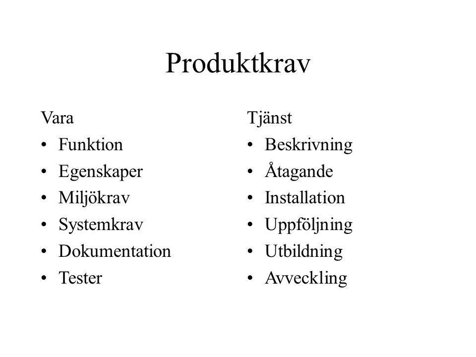 Produktkrav Vara •Funktion •Egenskaper •Miljökrav •Systemkrav •Dokumentation •Tester Tjänst •Beskrivning •Åtagande •Installation •Uppföljning •Utbildn