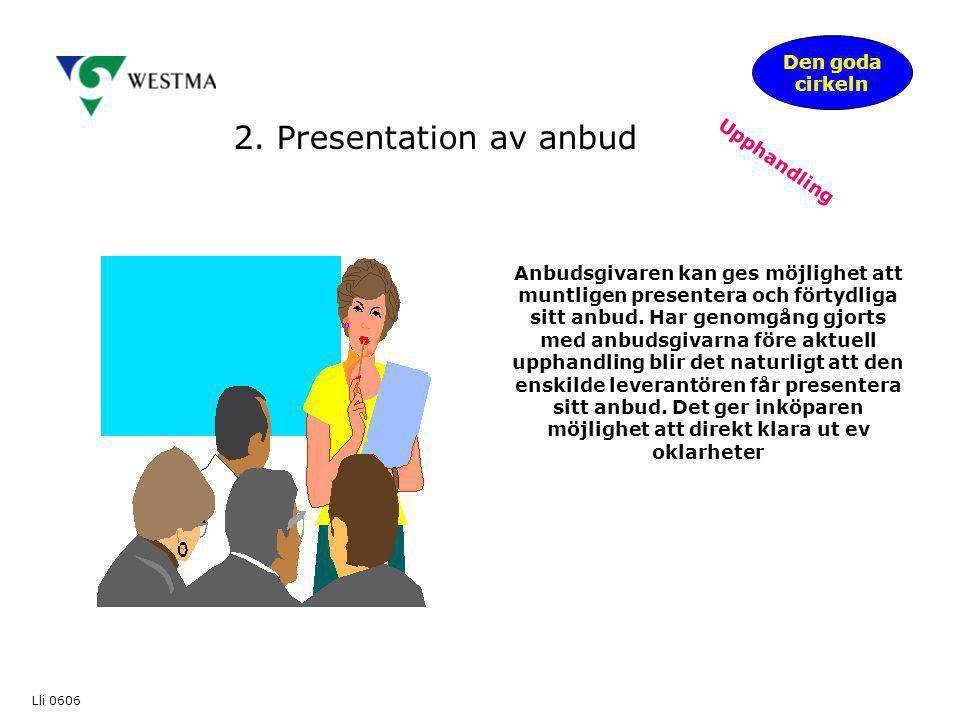 2. Presentation av anbud Den goda cirkeln Upphandling Anbudsgivaren kan ges möjlighet att muntligen presentera och förtydliga sitt anbud. Har genomgån
