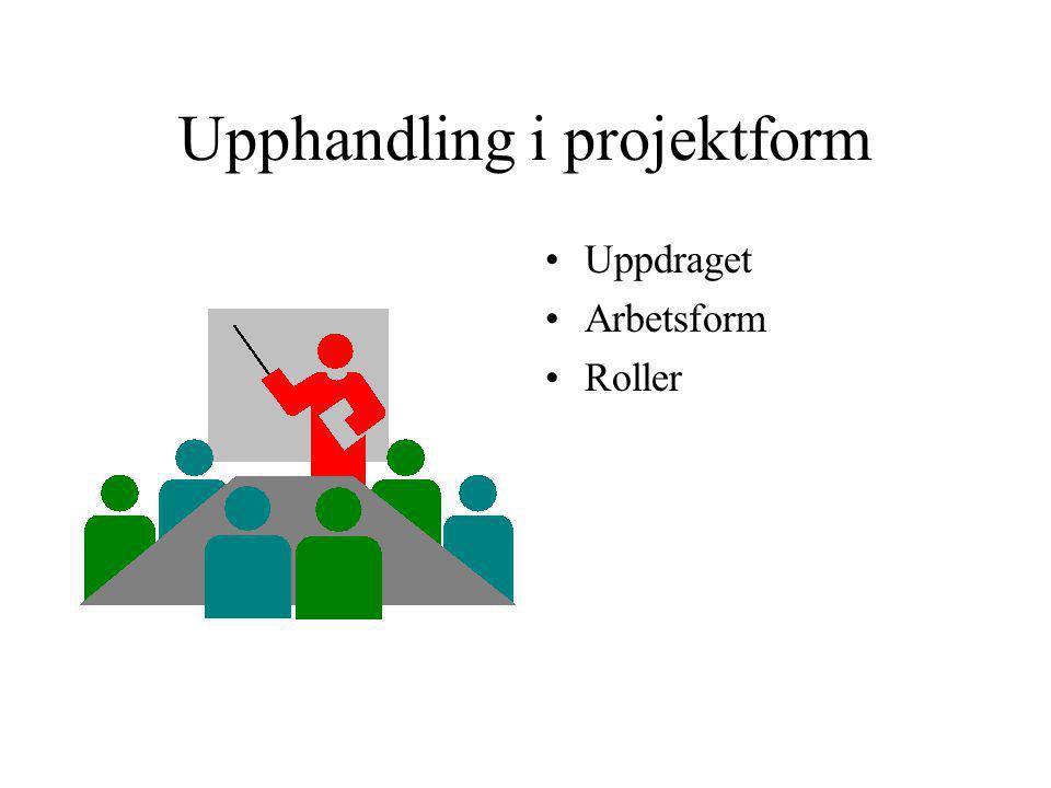 Upphandling i projektform •Uppdraget •Arbetsform •Roller