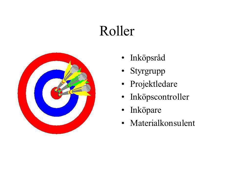 Roller •Inköpsråd •Styrgrupp •Projektledare •Inköpscontroller •Inköpare •Materialkonsulent