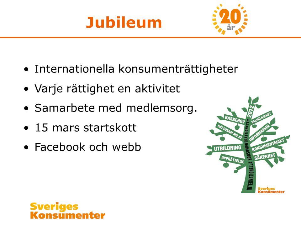 Jubileum •Internationella konsumenträttigheter •Varje rättighet en aktivitet •Samarbete med medlemsorg. •15 mars startskott •Facebook och webb