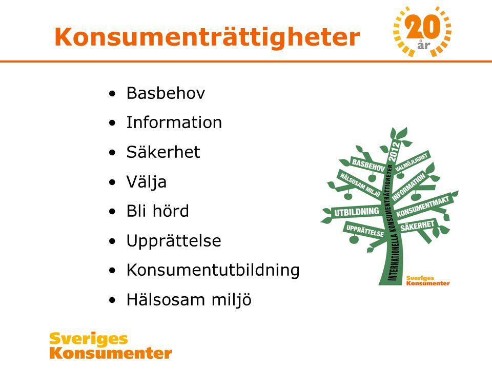 Konsumenträttigheter •Basbehov •Information •Säkerhet •Välja •Bli hörd •Upprättelse •Konsumentutbildning •Hälsosam miljö