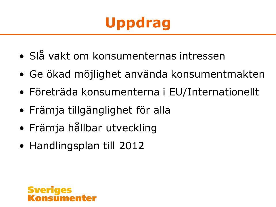 Uppdrag •Slå vakt om konsumenternas intressen •Ge ökad möjlighet använda konsumentmakten •Företräda konsumenterna i EU/Internationellt •Främja tillgänglighet för alla •Främja hållbar utveckling •Handlingsplan till 2012