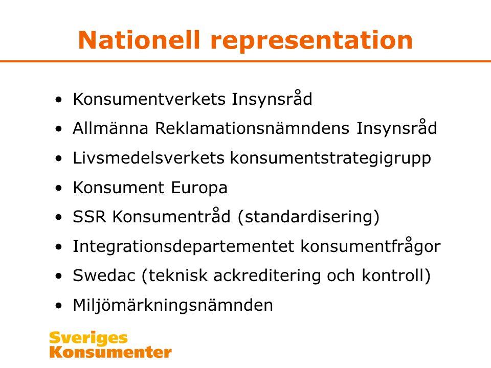 Nationell representation •Konsumentverkets Insynsråd •Allmänna Reklamationsnämndens Insynsråd •Livsmedelsverkets konsumentstrategigrupp •Konsument Eur