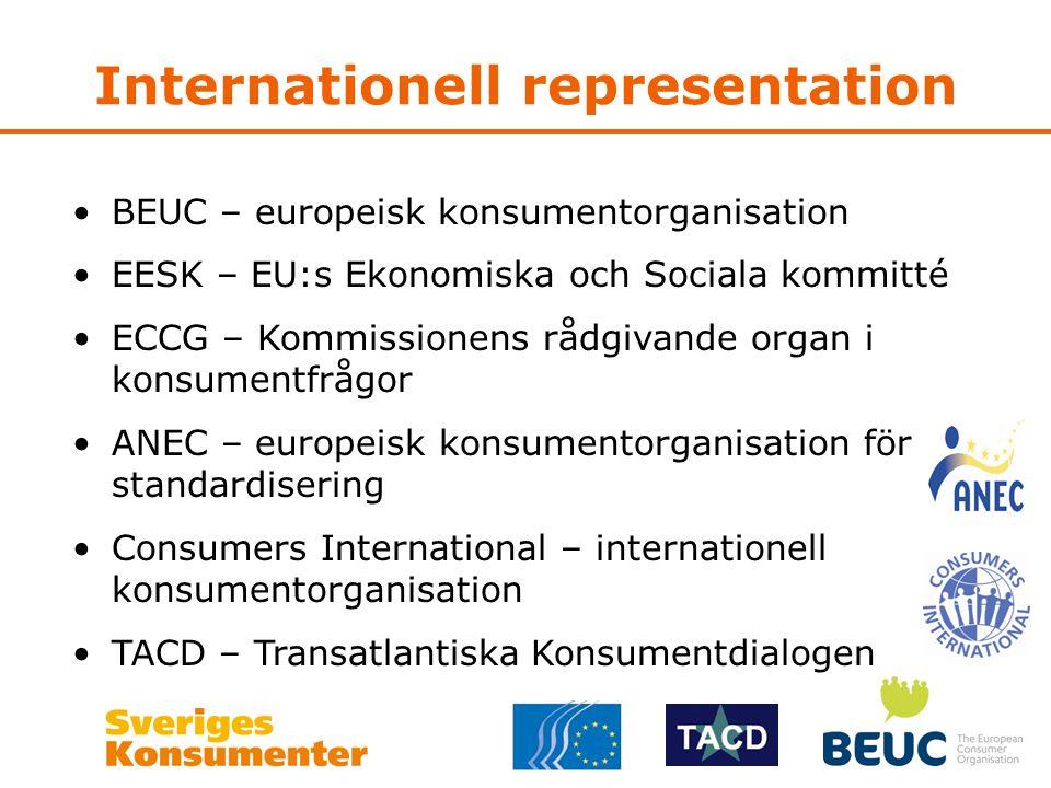 Internationell representation •BEUC – europeisk konsumentorganisation •EESK – EU:s Ekonomiska och Sociala kommitté •ECCG – Kommissionens rådgivande organ i konsumentfrågor •ANEC – europeisk konsumentorganisation för standardisering •Consumers International – internationell konsumentorganisation •TACD – Transatlantiska Konsumentdialogen