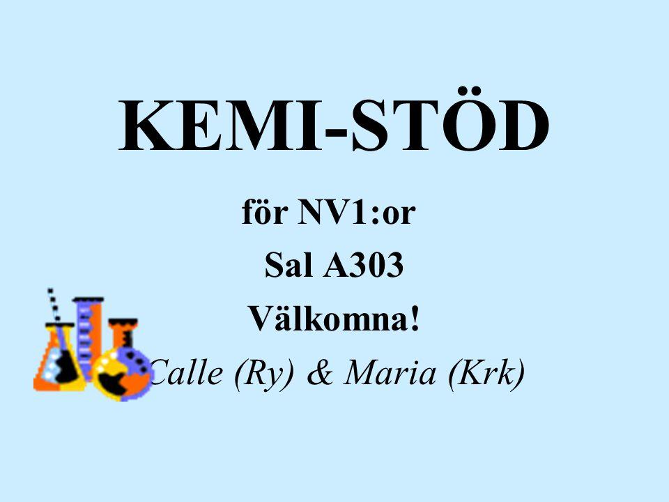 KEMI-STÖD för NV1:or Sal A303 Välkomna! Calle (Ry) & Maria (Krk)