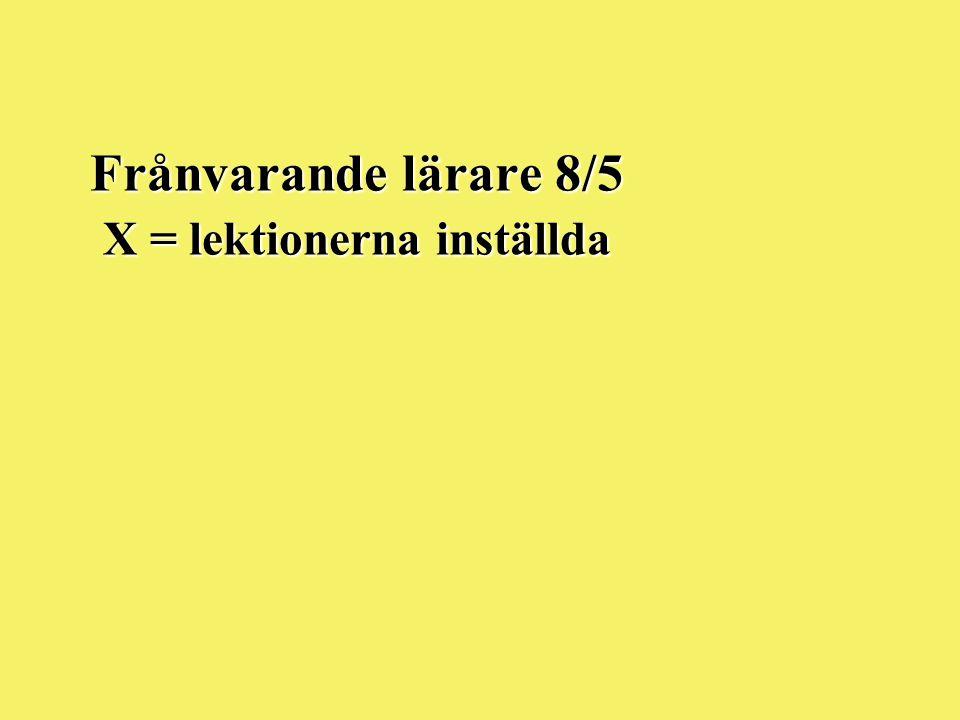 Åk 2 Idrott ute from v 18. Lämna in boken Idrott och hälsa snarast /Idrottslärarna